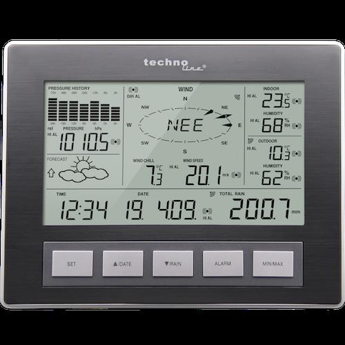WS 2816 - Wettercenter