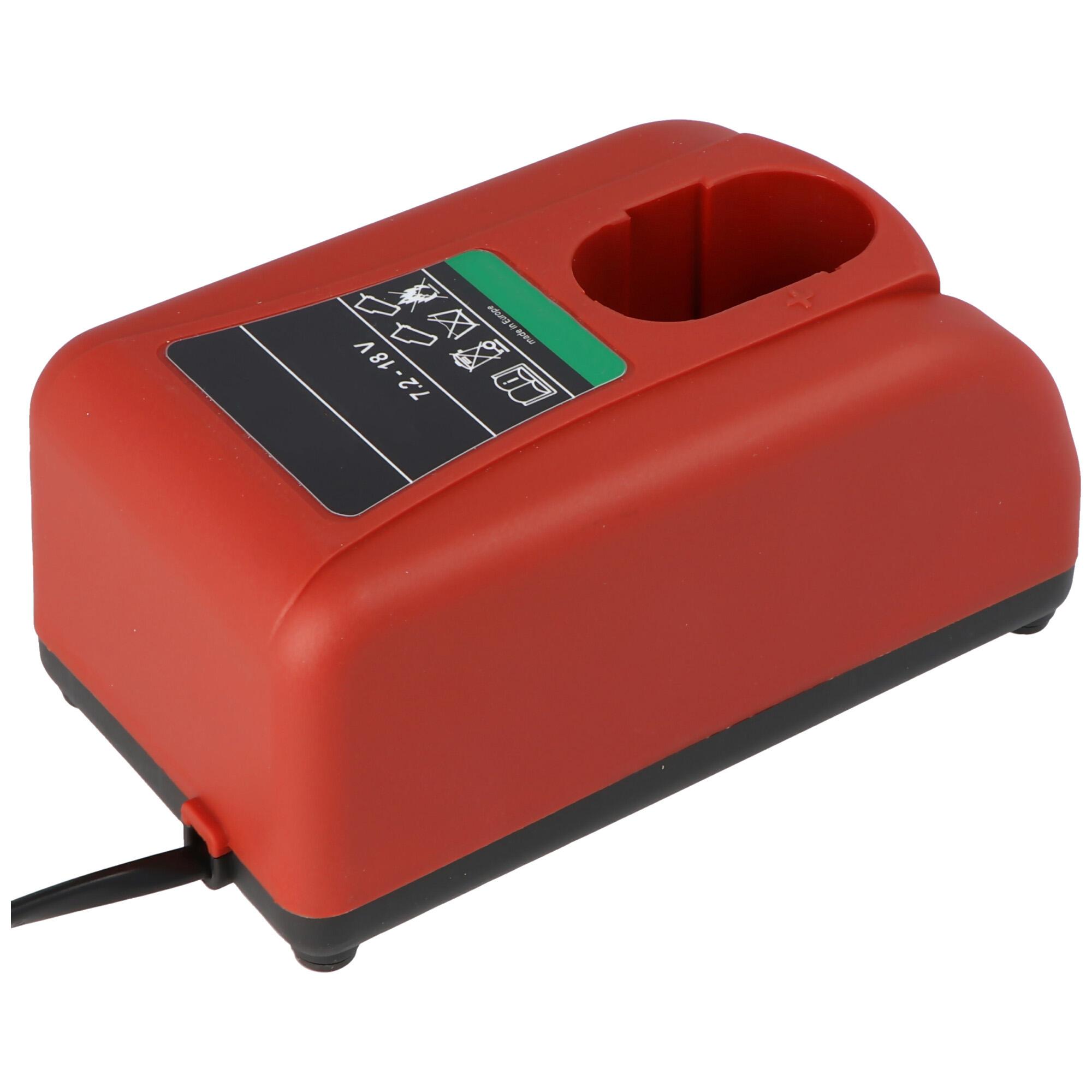 Schnell Ladegerät passend für Gesipa Akku Li Ion 14,4 Volt