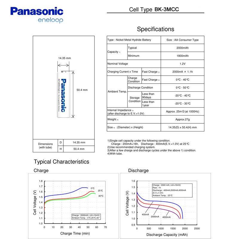 Panasonic Eneloop BQ CC17 Schnelllader + 4x NiMh AA 1900mAh